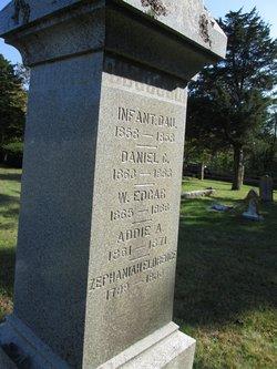 Walter Edgar Harding