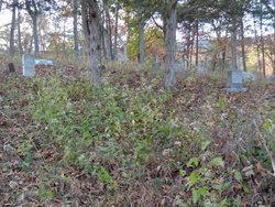 Jacob Sites Graveyard