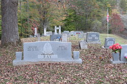 Brown-Ray Cemetery