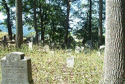 Corbin Family Cemetery