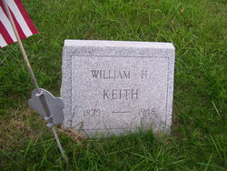 William Henry Keith