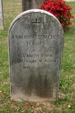 John Hamilton Chew Forbes