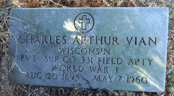 Charles Arthur Vian