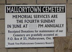 Mallorytown Cemetery
