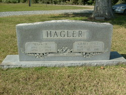 Marcus Alexander Hagler