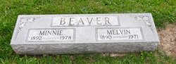 Minnie Beaver