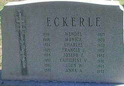 Monika <i>Miller</i> Eckerle