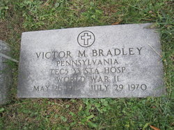 Victor M. Bradley