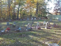 Aileys Chapel Cemetery