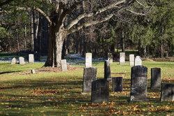 Third Street Cemetery