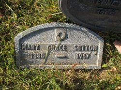 Mary Grace <i>Imes</i> Sutton