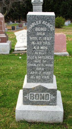 Charles Albert Bond