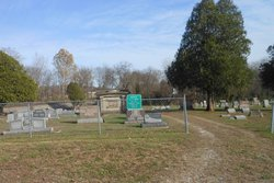 Givens Chapel Cemetery