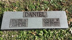 Ralph Alexander Daniel