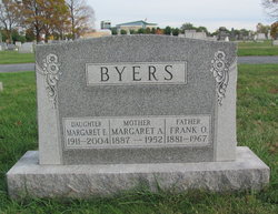 Margaret A. Byers
