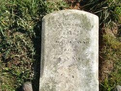 William H.H. Parker