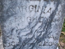 Virginia <i>Hughey</i> Fuqua