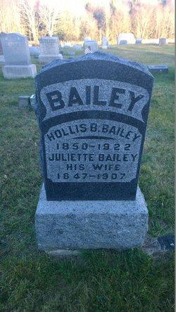 Hollis Byron Bailey