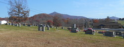 Annadell Baptist Church Cemetery