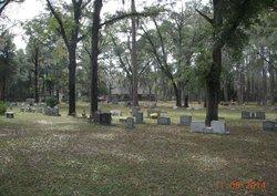 Pinkston Cemetery