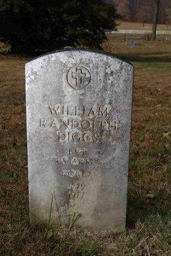 William Randolph Diggs
