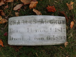 Charles Archut
