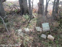Samuel Jones Cemetery