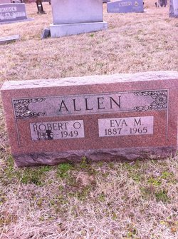 Robert Oliphant Allen