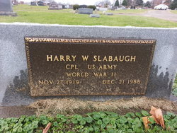 Harry W. Slabaugh