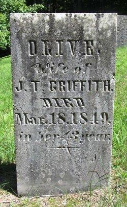 Olive <i>Hulett</i> Griffith