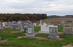Winterstown United Brethren Cemetery