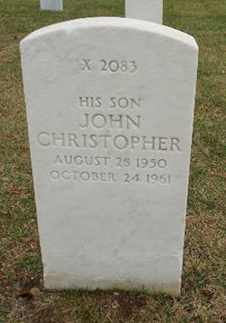 John Christopher Brabazon