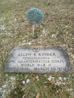 Allen R. Kinder
