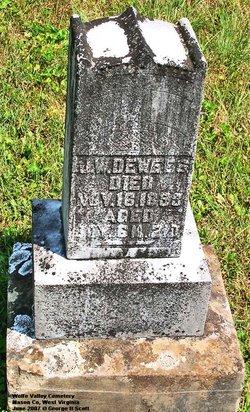 John William Dewees
