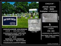 Anna <i>Landis</i> Holdeman