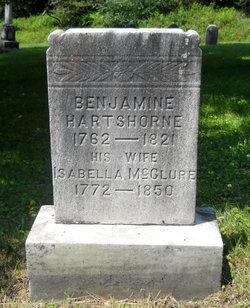 Benjamine Hartshorne