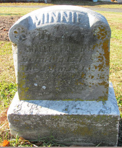 Minnie Huber