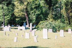 Old Bluff Presbyterian Church Cemetery