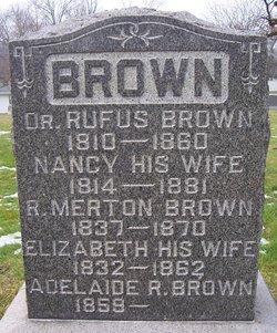 Nancy <i>Tillotson</i> Brown