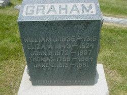 John Burris Graham