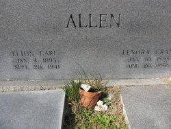 Lenora <i>Grant</i> Allen