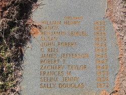 Sallie <i>Douglas</i> Bobbitt