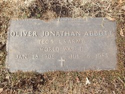 Oliver Jonathan Abbott