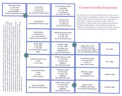 Lavinia <i>Job</i> Cooper