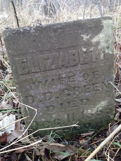 Elizabeth <i>Sutton</i> Green