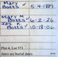 Mary M. <i>Ray</i> Botts