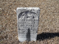 Lenora Bailey