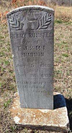 Henry Russell Brannon