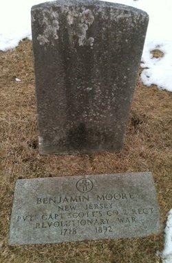Pvt Benjamin Moore