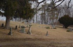 Glen Roy Cemetery